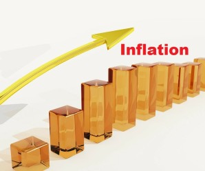 Cost Inflation Index India